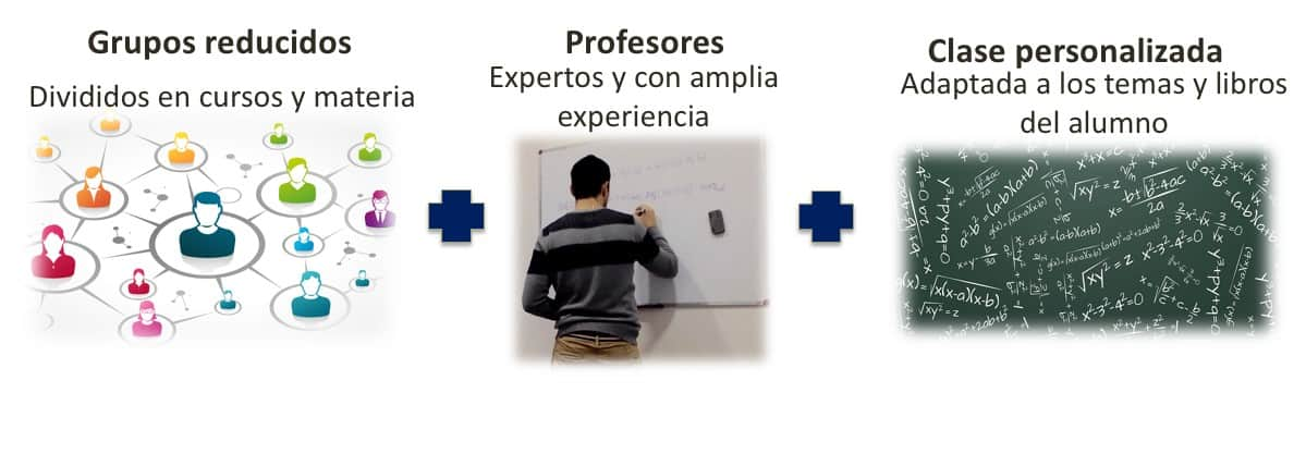 clases 2